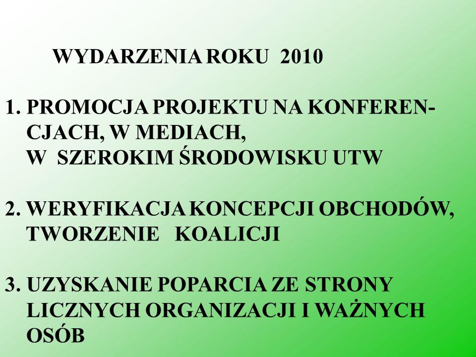 WYDARZENIA ROKU 2010 1. PROMOCJA PROJEKTU NA KONFEREN- CJACH, W MEDIACH, W SZEROKIM ŚRODOWISKU UTW 2. WERYFIKACJA KONCEPCJI OBCHODÓW, TWORZENIE KOALIC