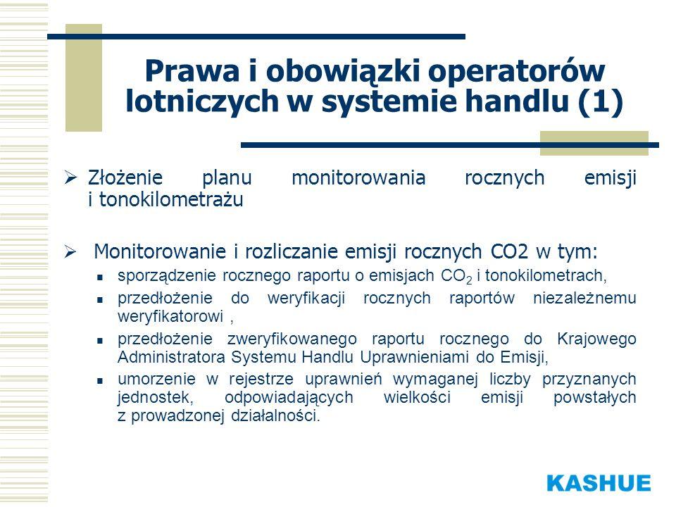 Prawa i obowiązki operatorów lotniczych w systemie handlu (1) Złożenie planu monitorowania rocznych emisji i tonokilometrażu Monitorowanie i rozliczan