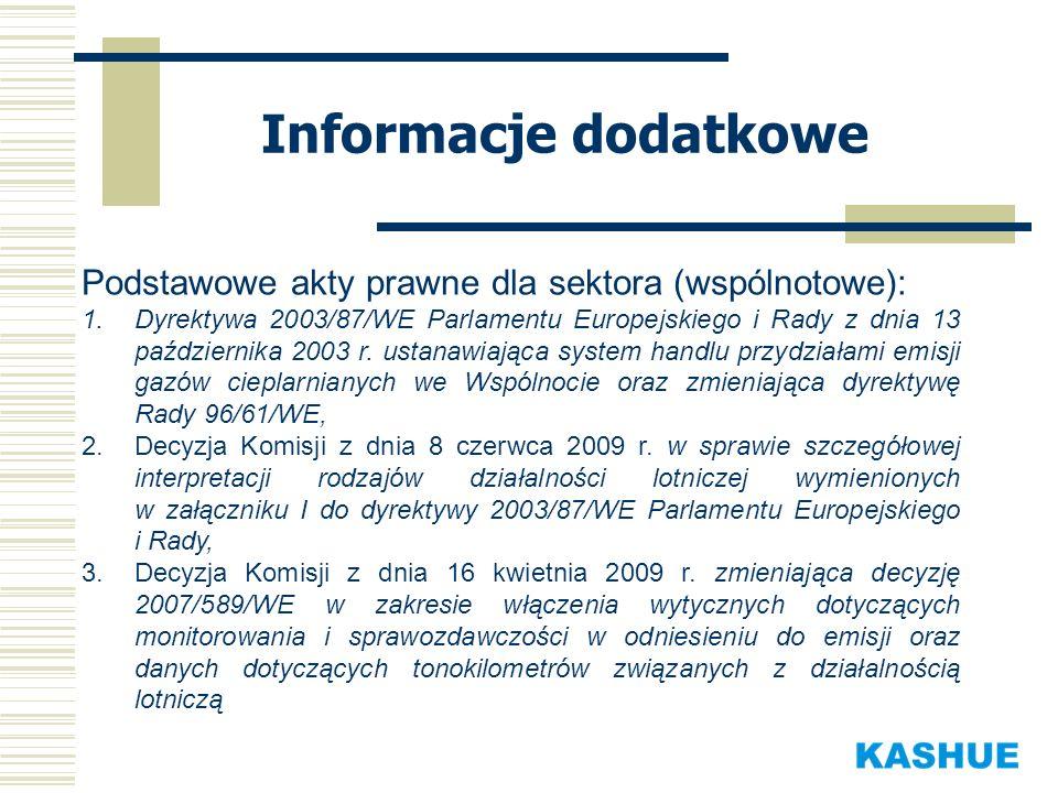 Podstawowe akty prawne dla sektora (wspólnotowe): 1.Dyrektywa 2003/87/WE Parlamentu Europejskiego i Rady z dnia 13 października 2003 r. ustanawiająca