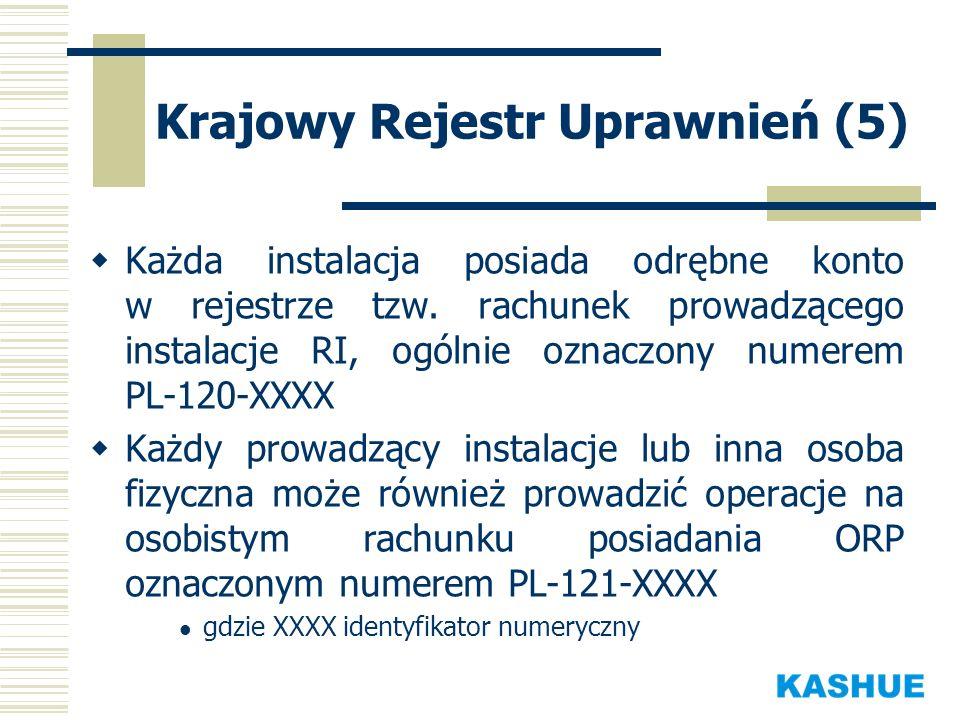 Krajowy Rejestr Uprawnień (5) Każda instalacja posiada odrębne konto w rejestrze tzw. rachunek prowadzącego instalacje RI, ogólnie oznaczony numerem P