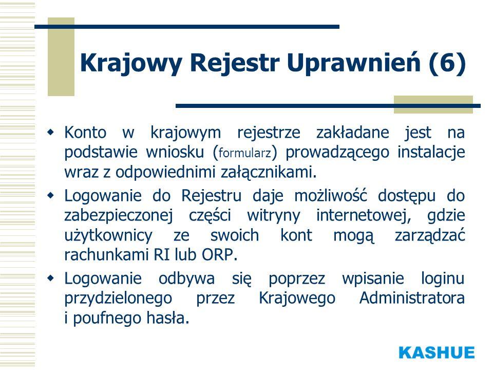 Krajowy Rejestr Uprawnień (6) Konto w krajowym rejestrze zakładane jest na podstawie wniosku ( formularz ) prowadzącego instalacje wraz z odpowiednimi