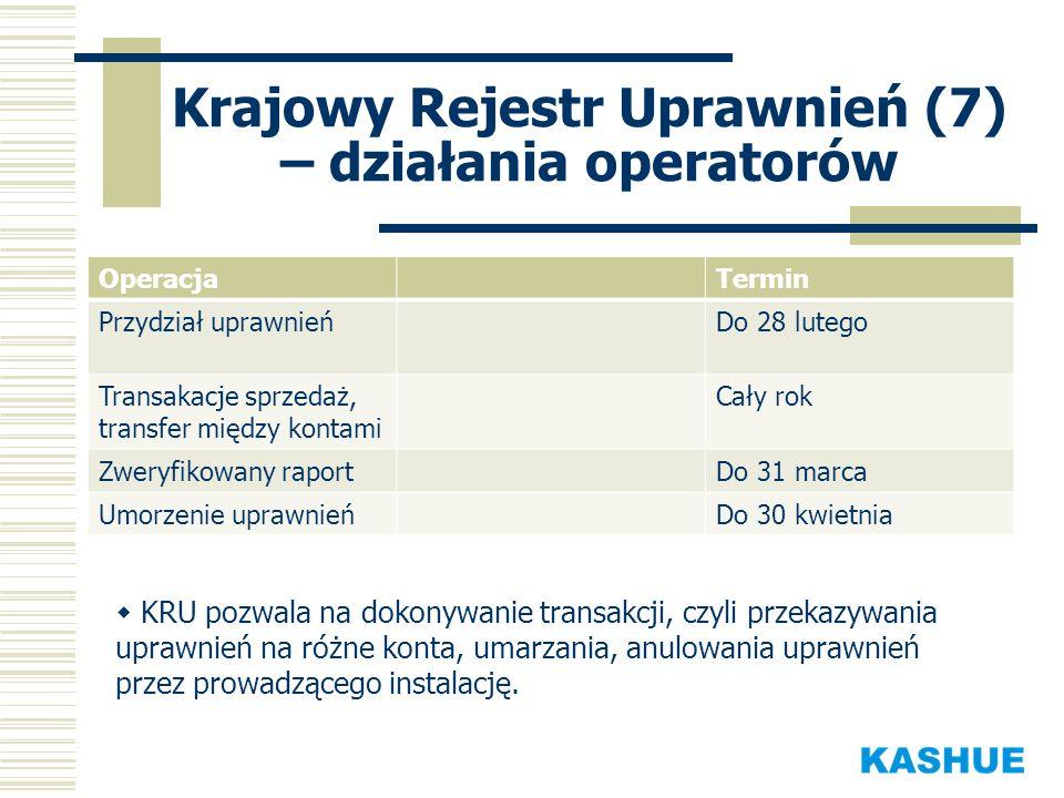 Krajowy Rejestr Uprawnień (7) – działania operatorów OperacjaTermin Przydział uprawnieńDo 28 lutego Transakacje sprzedaż, transfer między kontami Cały