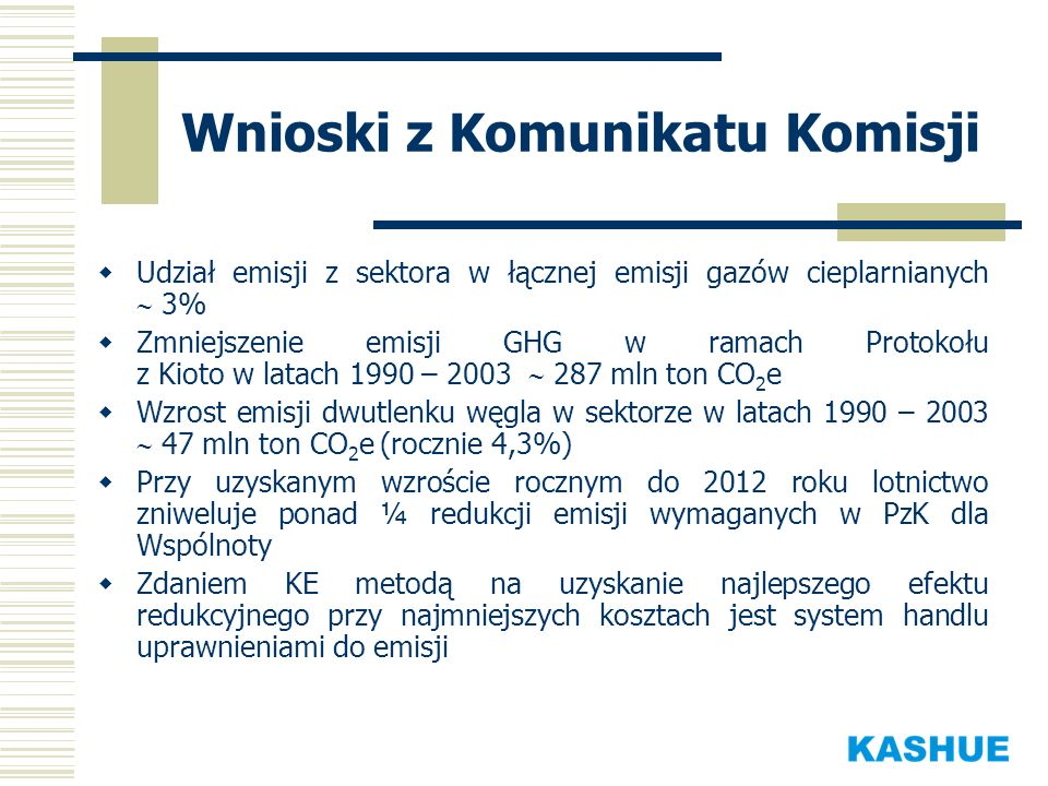 Wnioski z Komunikatu Komisji Udział emisji z sektora w łącznej emisji gazów cieplarnianych 3% Zmniejszenie emisji GHG w ramach Protokołu z Kioto w lat