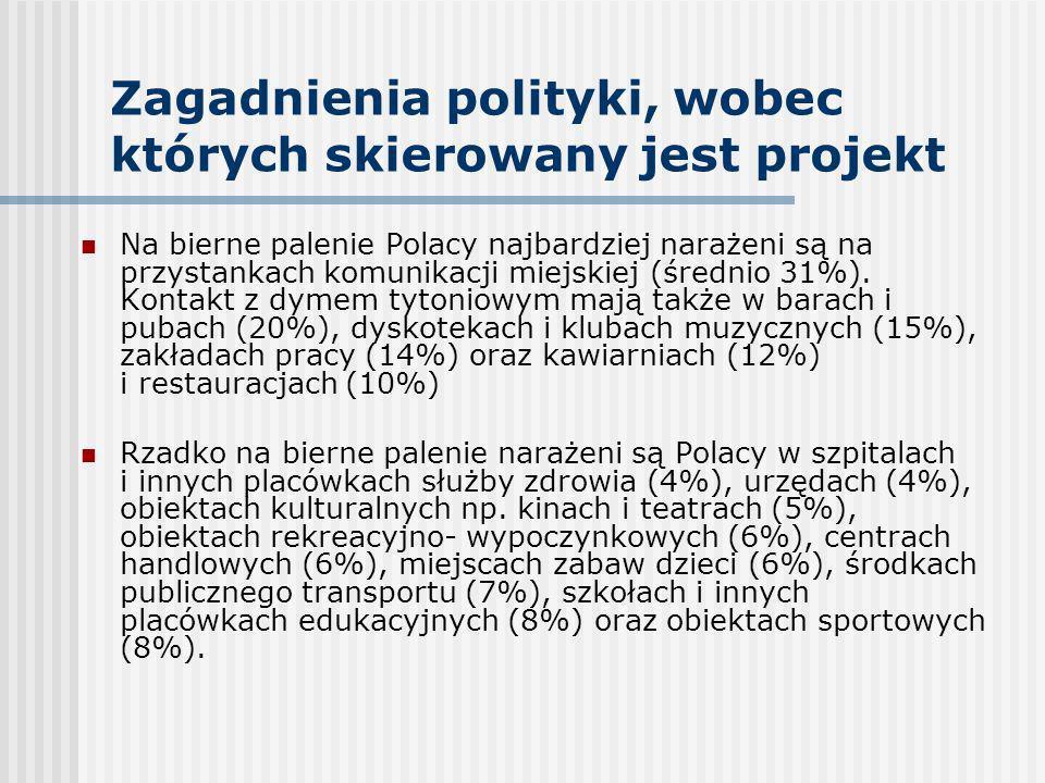 Zagadnienia polityki, wobec których skierowany jest projekt Na bierne palenie Polacy najbardziej narażeni są na przystankach komunikacji miejskiej (śr