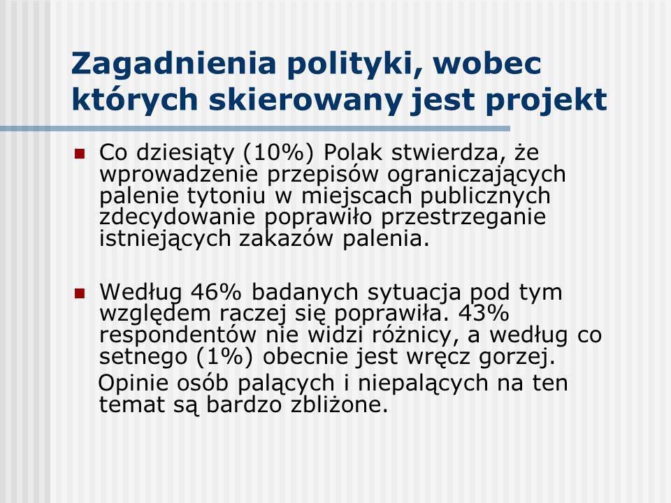 Zagadnienia polityki, wobec których skierowany jest projekt Co dziesiąty (10%) Polak stwierdza, że wprowadzenie przepisów ograniczających palenie tyto