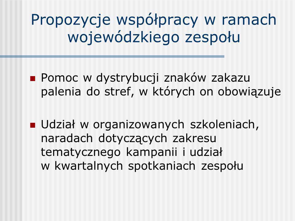 Propozycje współpracy w ramach wojewódzkiego zespołu Pomoc w dystrybucji znaków zakazu palenia do stref, w których on obowiązuje Udział w organizowany