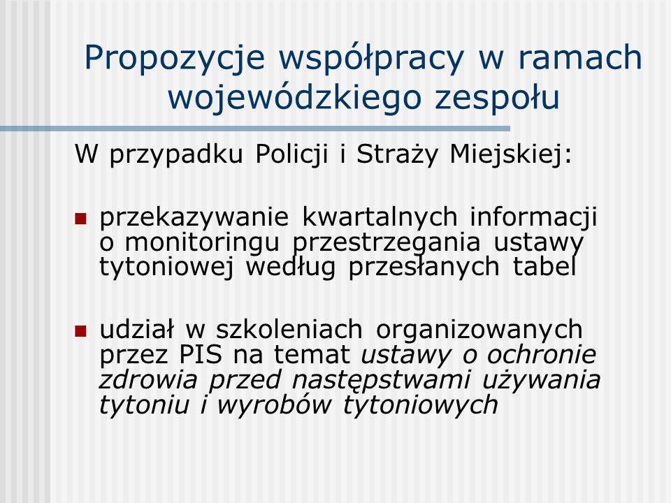Propozycje współpracy w ramach wojewódzkiego zespołu W przypadku Policji i Straży Miejskiej: przekazywanie kwartalnych informacji o monitoringu przest