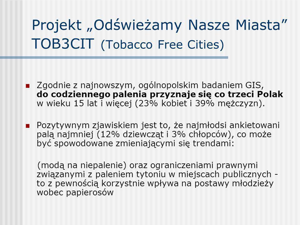 Projekt Odświeżamy Nasze Miasta TOB3CIT (Tobacco Free Cities) Zgodnie z najnowszym, ogólnopolskim badaniem GIS, do codziennego palenia przyznaje się c