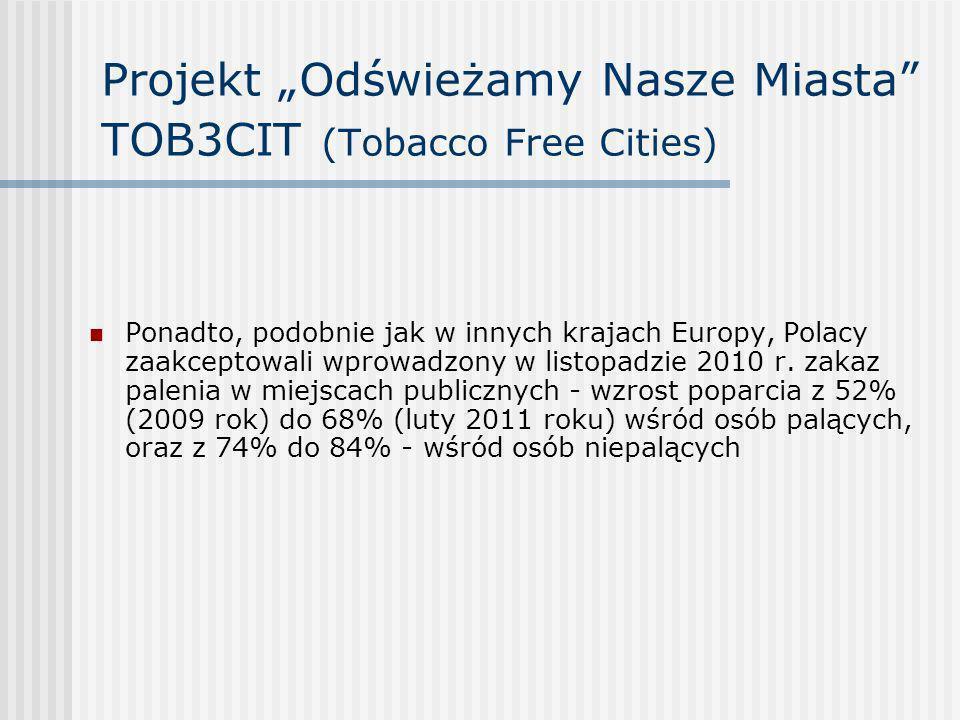 Projekt Odświeżamy Nasze Miasta TOB3CIT (Tobacco Free Cities) Ponadto, podobnie jak w innych krajach Europy, Polacy zaakceptowali wprowadzony w listop