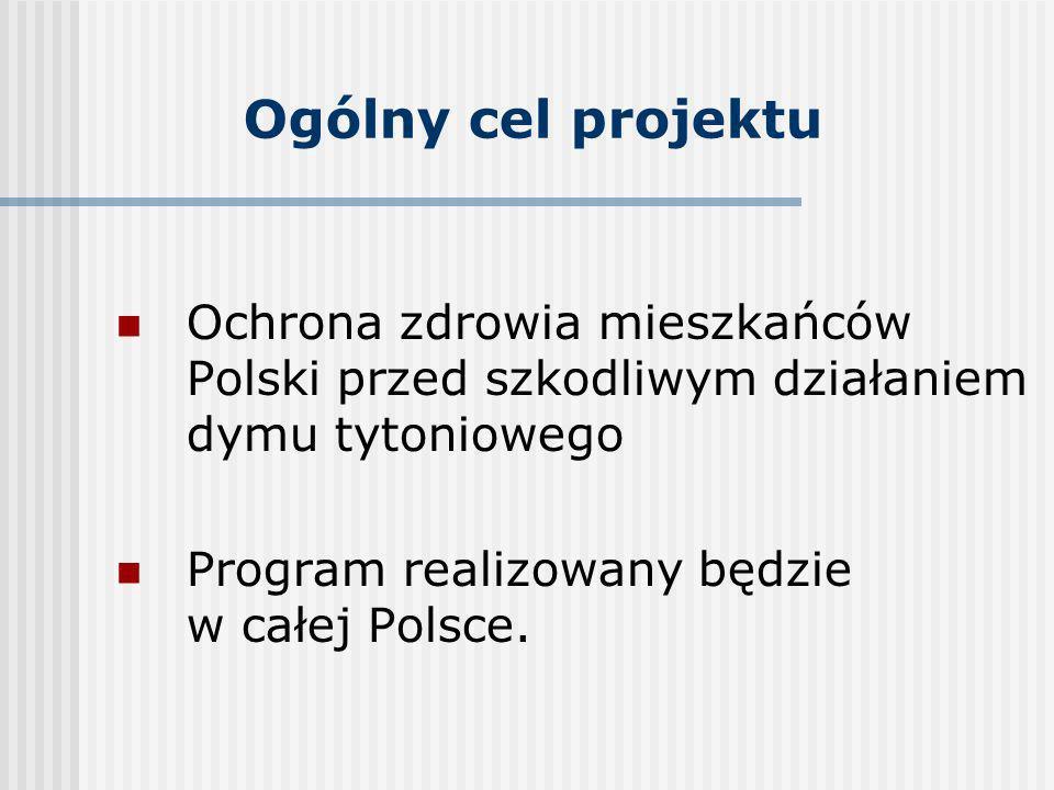 Ogólny cel projektu Ochrona zdrowia mieszkańców Polski przed szkodliwym działaniem dymu tytoniowego Program realizowany będzie w całej Polsce.