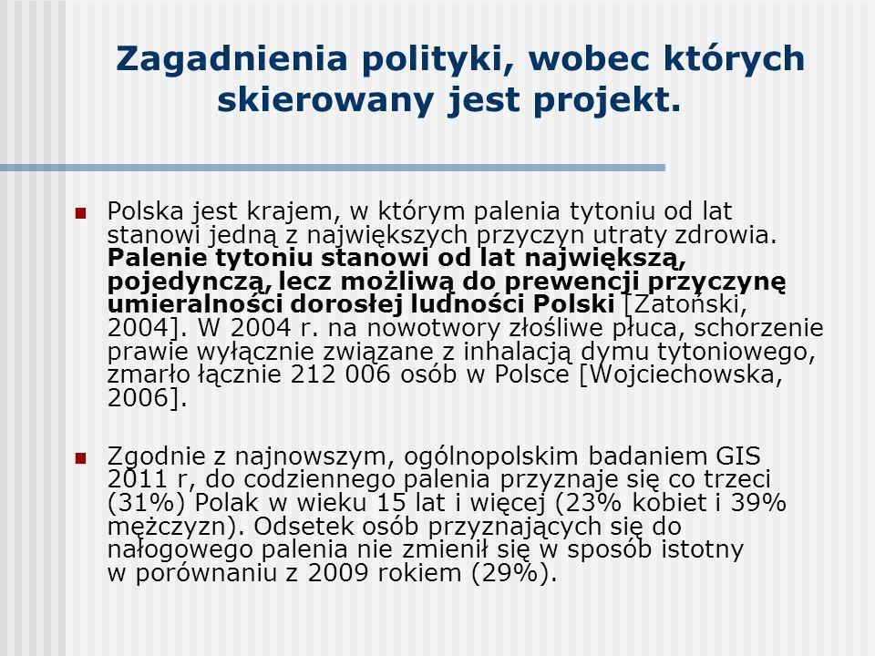 Zagadnienia polityki, wobec których skierowany jest projekt. Polska jest krajem, w którym palenia tytoniu od lat stanowi jedną z największych przyczyn