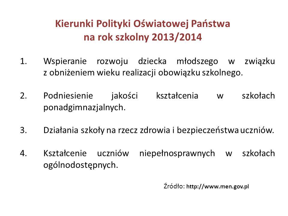 Zmiany i nowelizacje rozporządzeń Ministra Edukacji Narodowej z dnia 10 maja 2013 r.