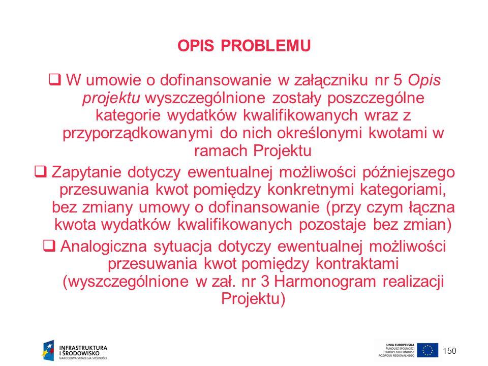 150 OPIS PROBLEMU W umowie o dofinansowanie w załączniku nr 5 Opis projektu wyszczególnione zostały poszczególne kategorie wydatków kwalifikowanych wr