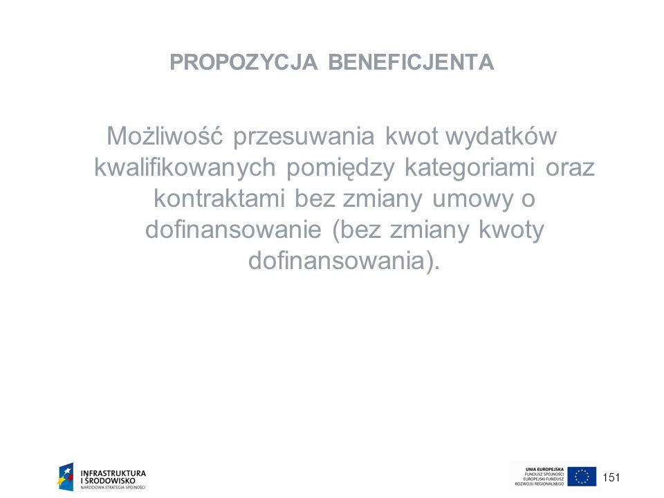 151 PROPOZYCJA BENEFICJENTA Możliwość przesuwania kwot wydatków kwalifikowanych pomiędzy kategoriami oraz kontraktami bez zmiany umowy o dofinansowani