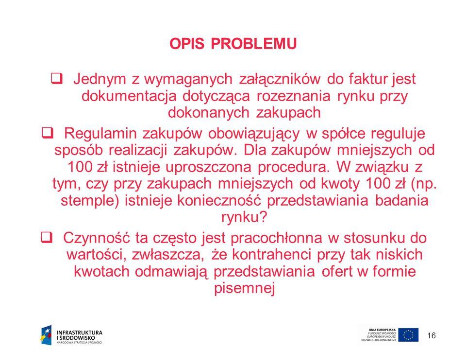 16 OPIS PROBLEMU Jednym z wymaganych załączników do faktur jest dokumentacja dotycząca rozeznania rynku przy dokonanych zakupach Regulamin zakupów obo