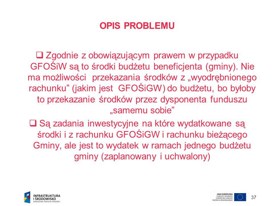 37 OPIS PROBLEMU Zgodnie z obowiązującym prawem w przypadku GFOŚiW są to środki budżetu beneficjenta (gminy). Nie ma możliwości przekazania środków z