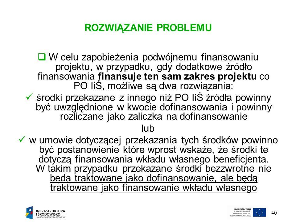 40 ROZWIĄZANIE PROBLEMU W celu zapobieżenia podwójnemu finansowaniu projektu, w przypadku, gdy dodatkowe źródło finansowania finansuje ten sam zakres