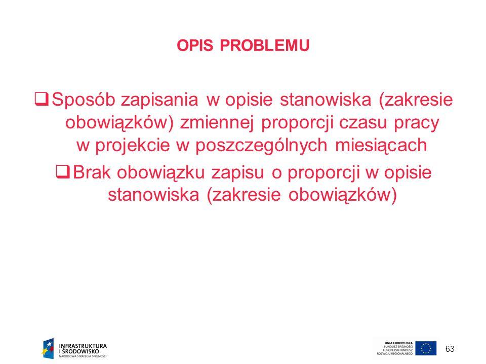 63 OPIS PROBLEMU Sposób zapisania w opisie stanowiska (zakresie obowiązków) zmiennej proporcji czasu pracy w projekcie w poszczególnych miesiącach Bra