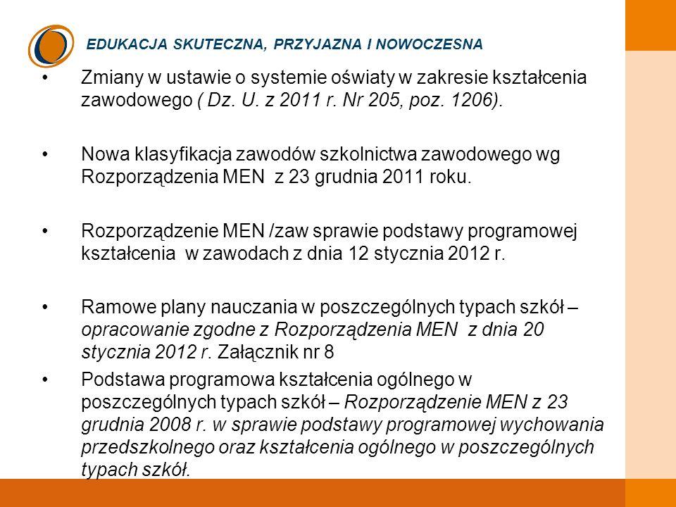EDUKACJA SKUTECZNA, PRZYJAZNA I NOWOCZESNA Zmiany w ustawie o systemie oświaty w zakresie kształcenia zawodowego ( Dz. U. z 2011 r. Nr 205, poz. 1206)
