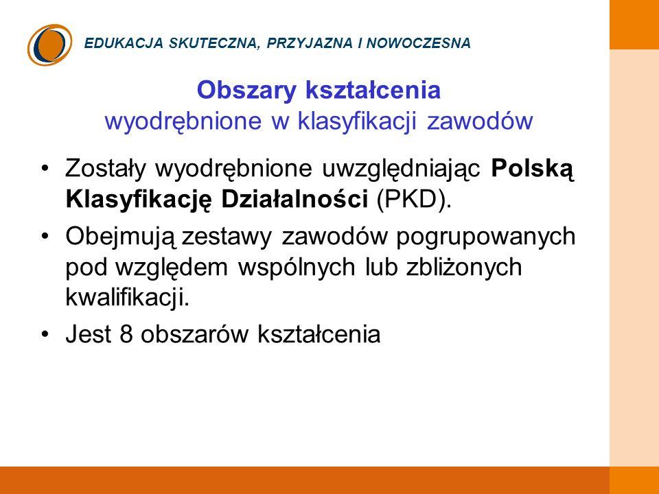 EDUKACJA SKUTECZNA, PRZYJAZNA I NOWOCZESNA Obszary kształcenia wyodrębnione w klasyfikacji zawodów Zostały wyodrębnione uwzględniając Polską Klasyfika