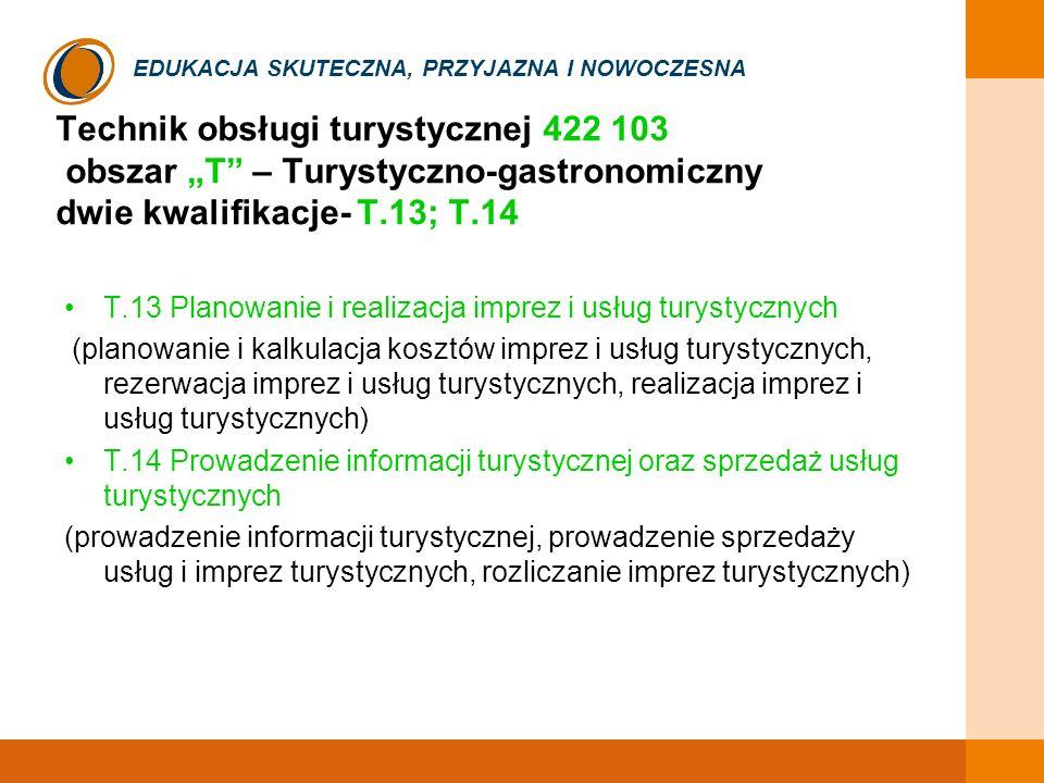 EDUKACJA SKUTECZNA, PRZYJAZNA I NOWOCZESNA Technik obsługi turystycznej 422 103 obszar T – Turystyczno-gastronomiczny dwie kwalifikacje- T.13; T.14 T.