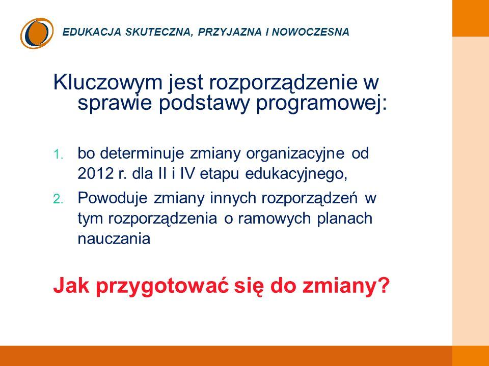 EDUKACJA SKUTECZNA, PRZYJAZNA I NOWOCZESNA Kluczowym jest rozporządzenie w sprawie podstawy programowej: 1. bo determinuje zmiany organizacyjne od 201