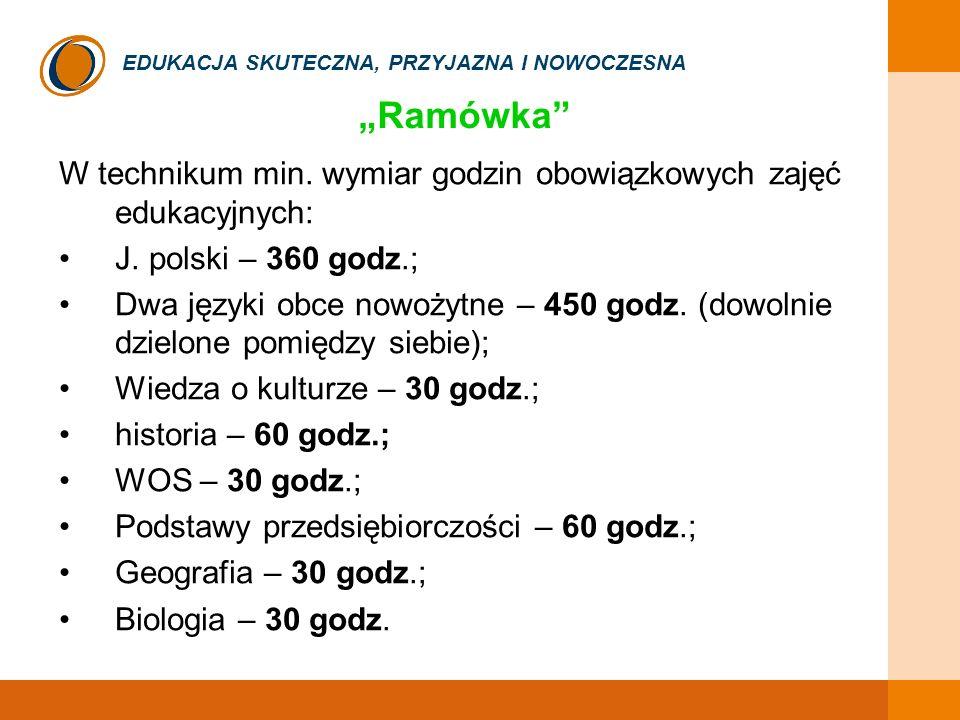 EDUKACJA SKUTECZNA, PRZYJAZNA I NOWOCZESNA Ramówka W technikum min. wymiar godzin obowiązkowych zajęć edukacyjnych: J. polski – 360 godz.; Dwa języki
