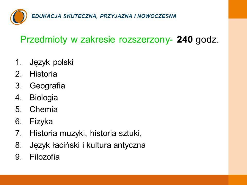 EDUKACJA SKUTECZNA, PRZYJAZNA I NOWOCZESNA Przedmioty w zakresie rozszerzony- 240 godz. 1.Język polski 2.Historia 3.Geografia 4.Biologia 5.Chemia 6.Fi
