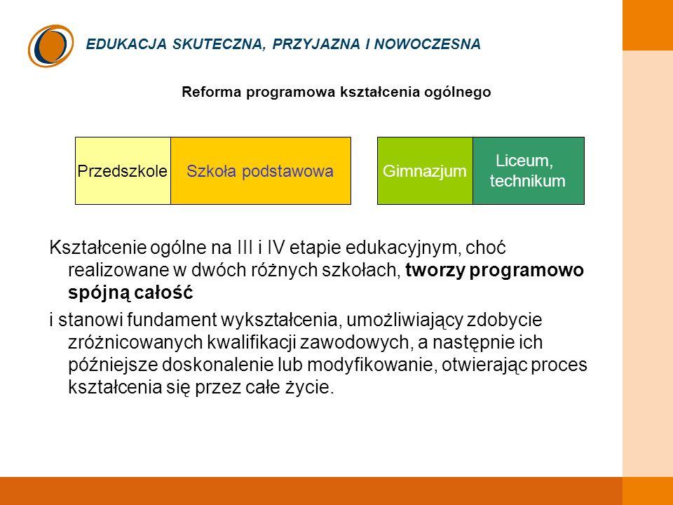 EDUKACJA SKUTECZNA, PRZYJAZNA I NOWOCZESNA Reforma programowa kształcenia ogólnego Kształcenie ogólne na III i IV etapie edukacyjnym, choć realizowane