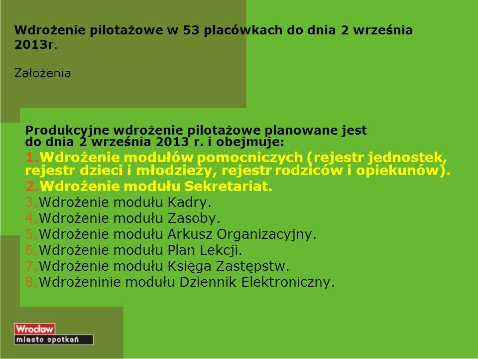 Plany Moduł Arkusz Organizacyjny Dwie tury szkoleń: Lipiec 2013r.
