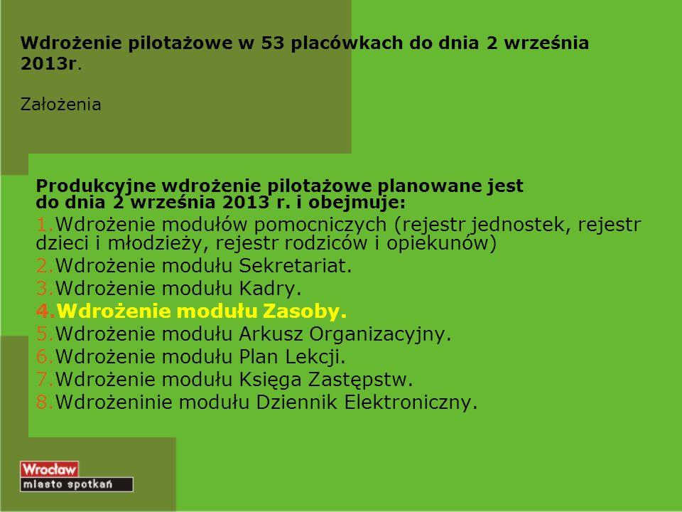 Plany Moduł Dziennik elektroniczny Szkolenia: - sierpień 2013 r.