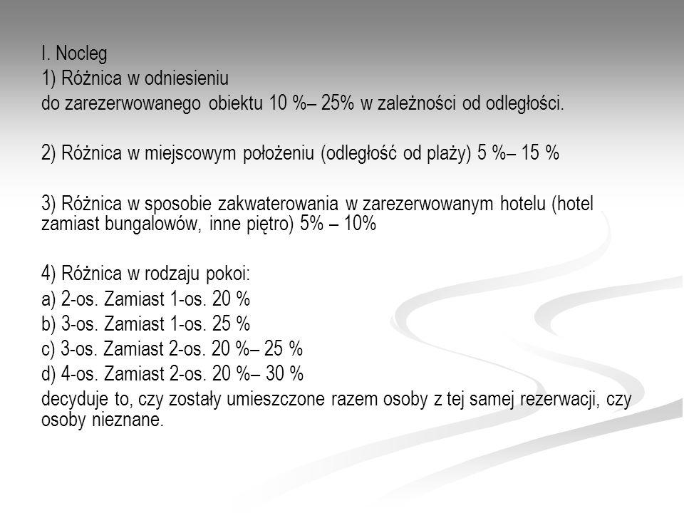 I. Nocleg 1) Różnica w odniesieniu do zarezerwowanego obiektu 10 %– 25% w zależności od odległości. 2) Różnica w miejscowym położeniu (odległość od pl