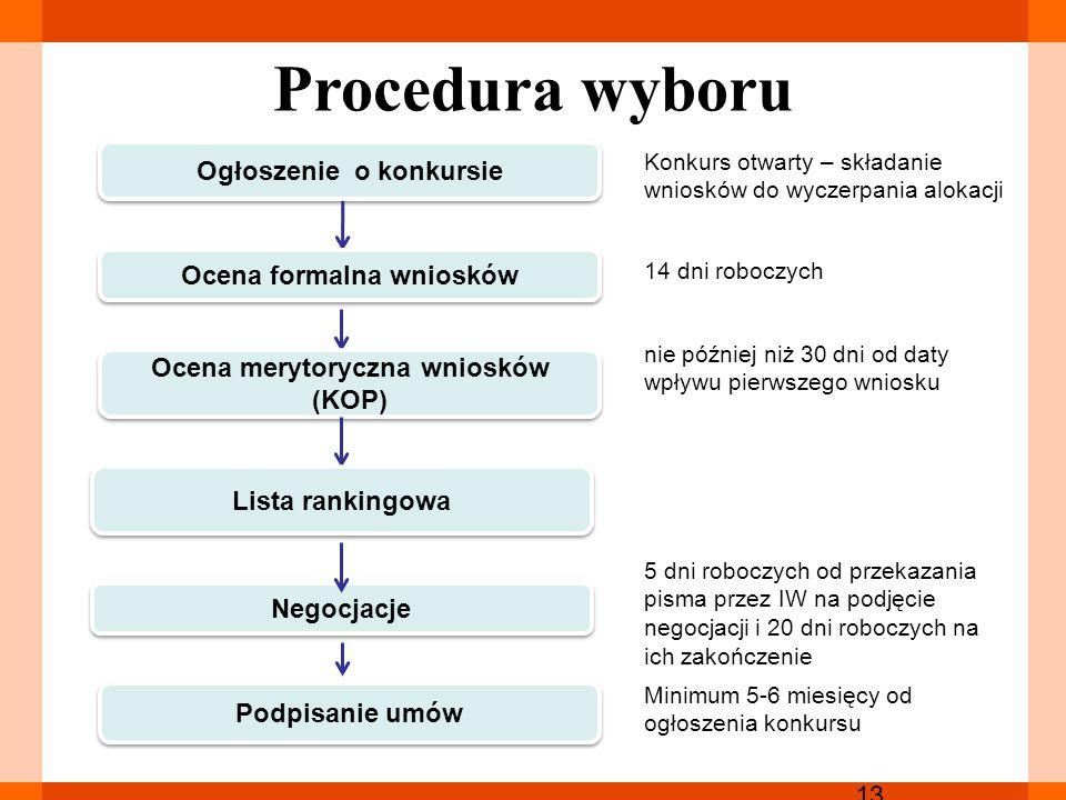 13 Procedura wyboru Ogłoszenie o konkursie Ocena formalna wniosków Ocena merytoryczna wniosków (KOP) Negocjacje Podpisanie umów Konkurs otwarty – skła
