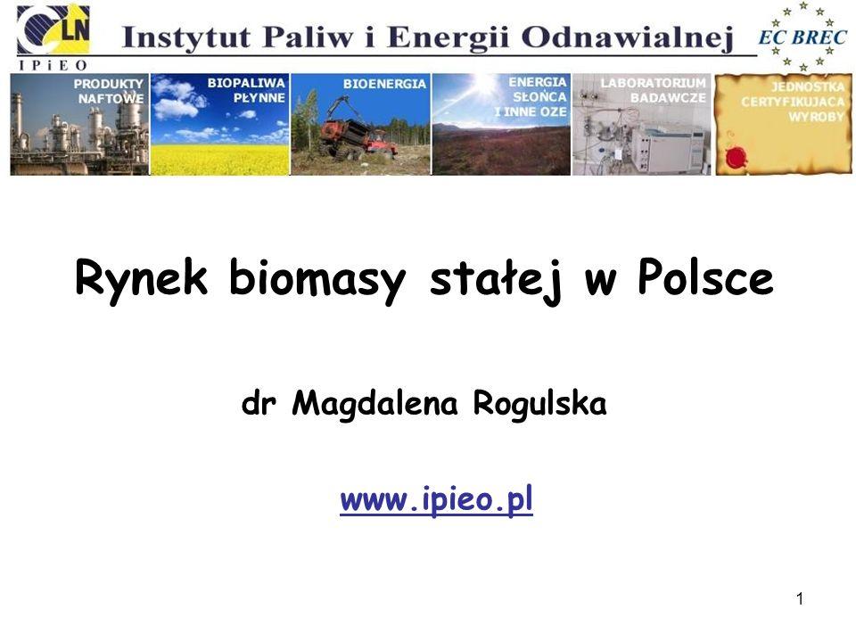 Bilans zasobów biomasy i podstawowe kierunki jej pozyskania (J.Bzowski, 2006) Rodzaj biomasy stałejPotencjałWykorzystanie PJ/rok% % Słoma114.017,11,50,9 Siano10,0 0,0 Drewno z sadownictwa15,02,31,00,6 Rośliny energetyczne21231,90,30,2 Biomasa rolnicza razem351,052,82,81,7 Zasoby leśne240,036,1104,065,0 Drzewne odpady przemysłowe30,04,524,015,0 Drewno poużytkowe43,06,529,018,1 Drewno z pielęgnacji dróg1,00,20,1 Biomasa stała razem665,0100,0160,0100,0