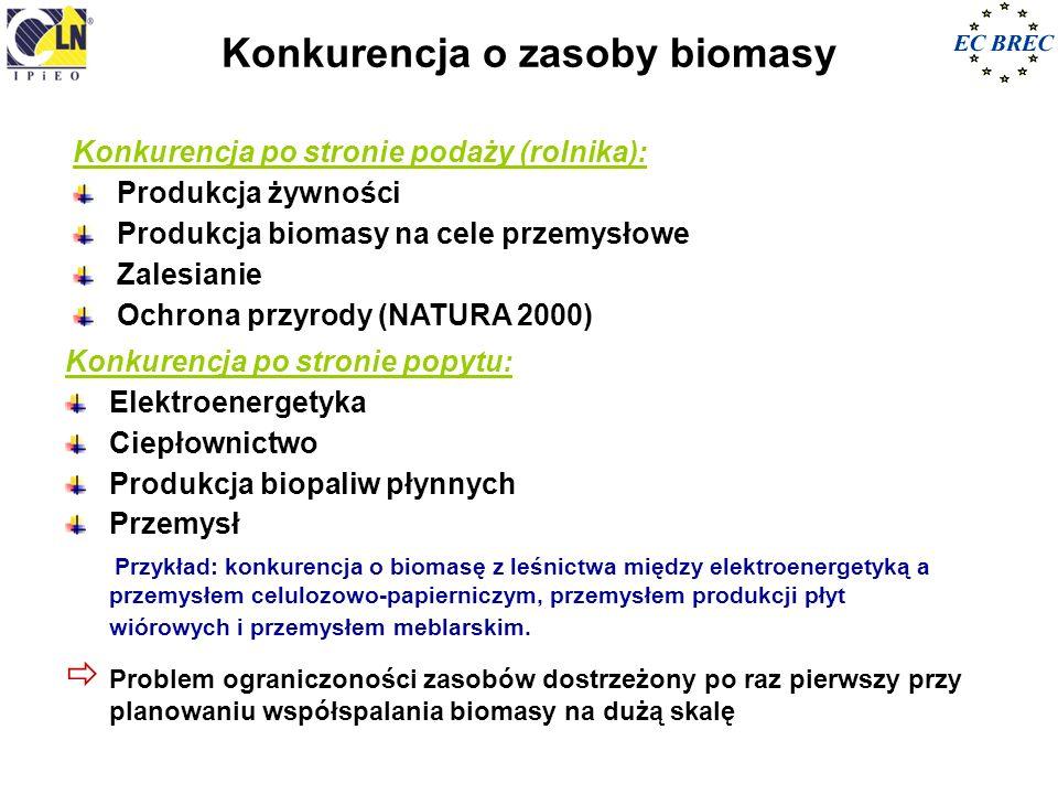 Konkurencja o zasoby biomasy Konkurencja po stronie podaży (rolnika): Produkcja żywności Produkcja biomasy na cele przemysłowe Zalesianie Ochrona przy