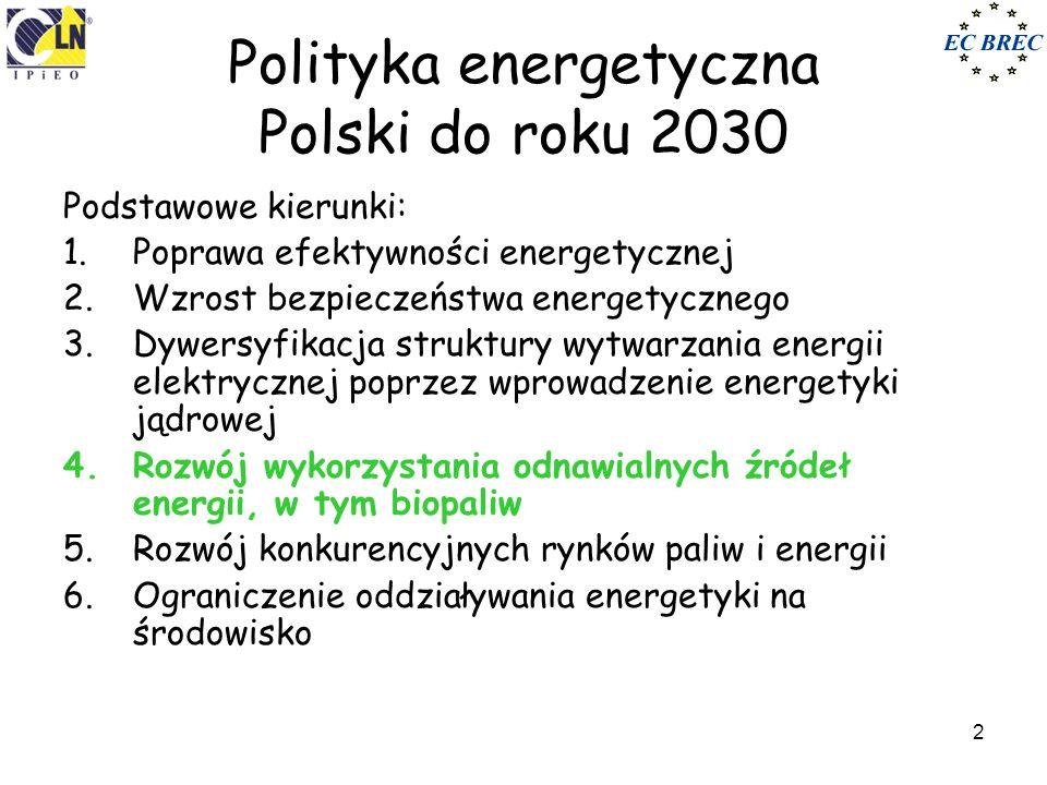 3 Cele w obszarze OZE Wzrost wykorzystania OZE w finalnym zużyciu energii do 15% w roku 2020 oraz dalszy wzrost tego wskaźnika w latach następnych Osiągnięcie w 2020 roku 10% udziału biopaliw w rynku paliw transportowych oraz utrzymanie tego poziomu w latach następnych Ochrona lasów przed nadmierną eksploatacją w celu pozyskiwania biomasy oraz zrównoważone wykorzystanie obszarów rolniczych na cele OZE, w tym biopaliw, tak żeby uniknąć konkurencji pomiędzy energetyką odnawialna i rolnictwem.