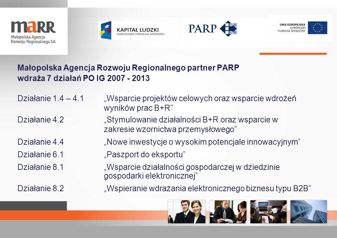 Małopolska Agencja Rozwoju Regionalnego partner PARP wdraża 7 działań PO IG 2007 - 2013 Działanie 1.4 – 4.1 Wsparcie projektów celowych oraz wsparcie