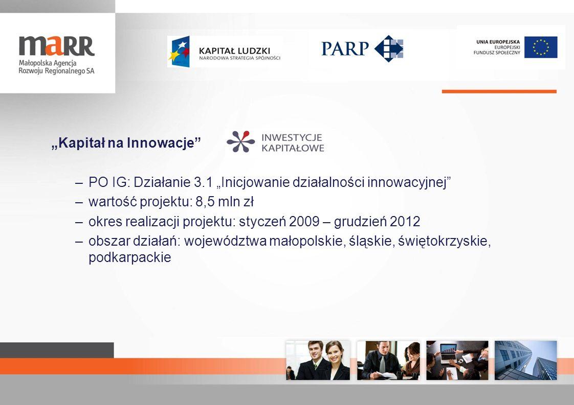 Kapitał na Innowacje –PO IG: Działanie 3.1 Inicjowanie działalności innowacyjnej –wartość projektu: 8,5 mln zł –okres realizacji projektu: styczeń 200