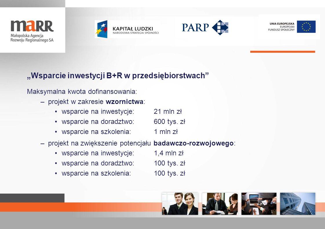 Wsparcie inwestycji B+R w przedsiębiorstwach Maksymalna kwota dofinansowania: –projekt w zakresie wzornictwa: wsparcie na inwestycje: 21 mln zł wsparc