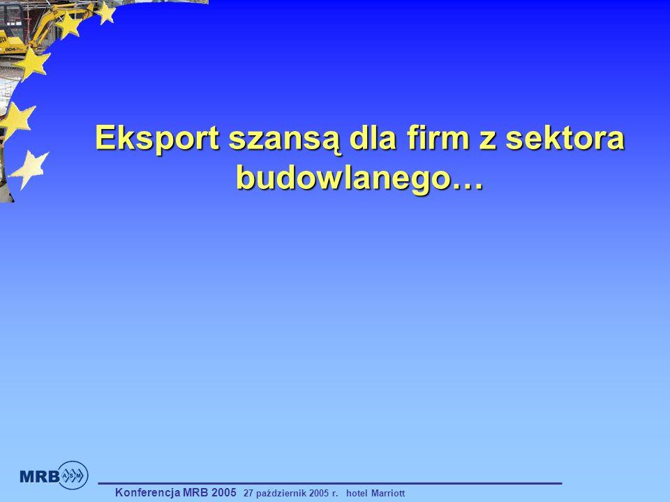 Eksport szansą dla firm z sektora budowlanego… Konferencja MRB 2005 27 październik 2005 r. hotel Marriott