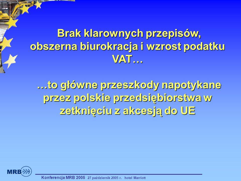 Brak klarownych przepisów, obszerna biurokracja i wzrost podatku VAT… …to główne przeszkody napotykane przez polskie przedsiębiorstwa w zetknięciu z a