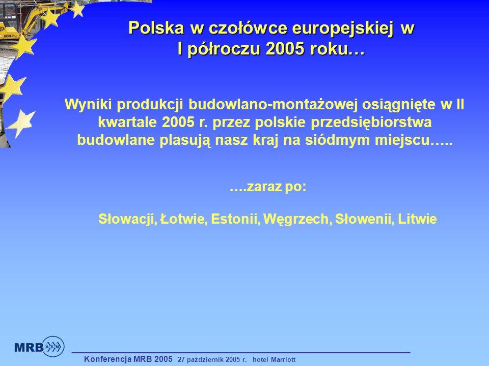 Wyniki produkcji budowlano-montażowej osiągnięte w II kwartale 2005 r. przez polskie przedsiębiorstwa budowlane plasują nasz kraj na siódmym miejscu….