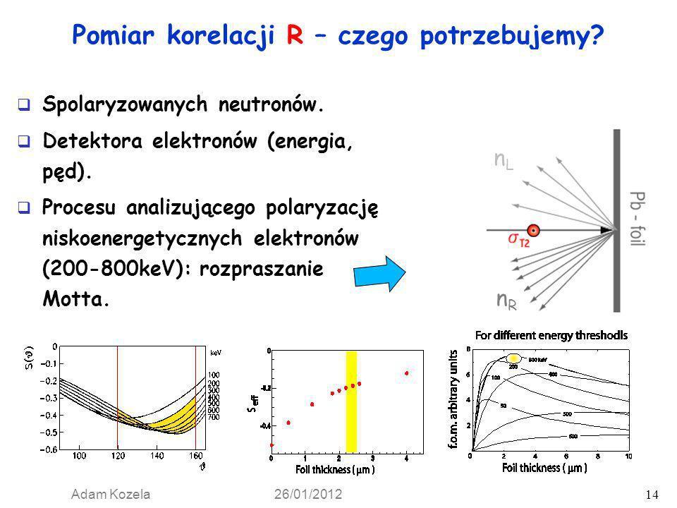 Adam Kozela 26/01/2012 14 Pomiar korelacji R – czego potrzebujemy? nLnL nRnR Spolaryzowanych neutronów. Detektora elektronów (energia, pęd). Procesu a