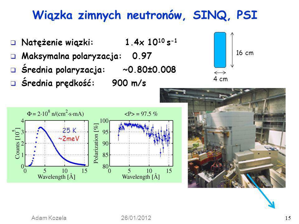 Adam Kozela 26/01/2012 15 Natężenie wiązki: 1.4x 10 10 s -1 Maksymalna polaryzacja: 0.97 Średnia polaryzacja: ~0.80±0.008 Średnia prędkość: 900 m/s 3x