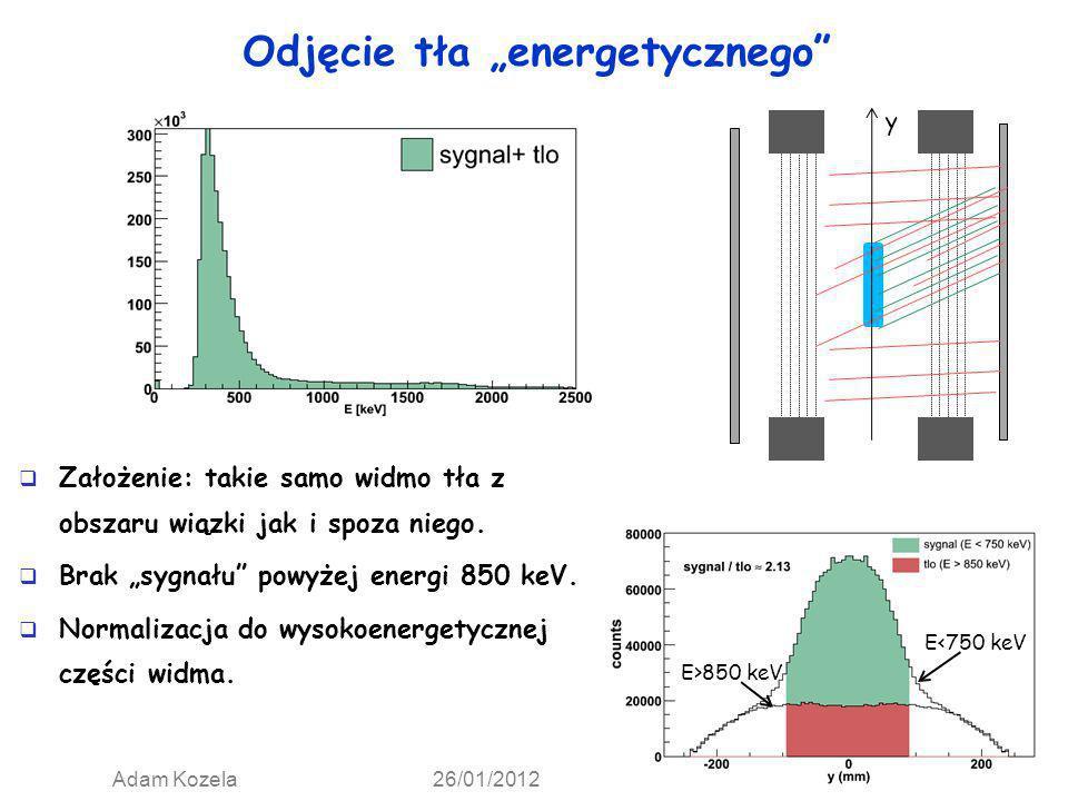 Adam Kozela 26/01/2012 20 Odjęcie tła energetycznego Założenie: takie samo widmo tła z obszaru wiązki jak i spoza niego. Brak sygnału powyżej energi 8