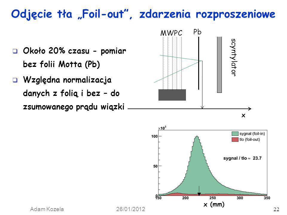 Adam Kozela 26/01/2012 22 Około 20% czasu - pomiar bez folii Motta (Pb) Względna normalizacja danych z folią i bez – do zsumowanego prądu wiązki Odjęc