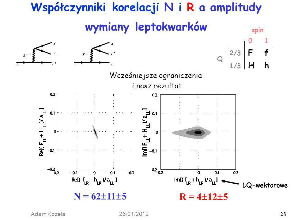 Adam Kozela 26/01/2012 28 Współczynniki korelacji N i R a amplitudy wymiany leptokwarków Wcześniejsze ograniczenia i nasz rezultat R = 4 12 5 N = 62 1