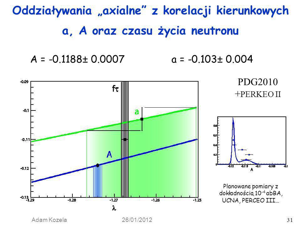Adam Kozela 26/01/2012 31 Oddziaływania axialne z korelacji kierunkowych a, A oraz czasu życia neutronu A = -0.1188± 0.0007a = -0.103± 0.004 PDG2010 +