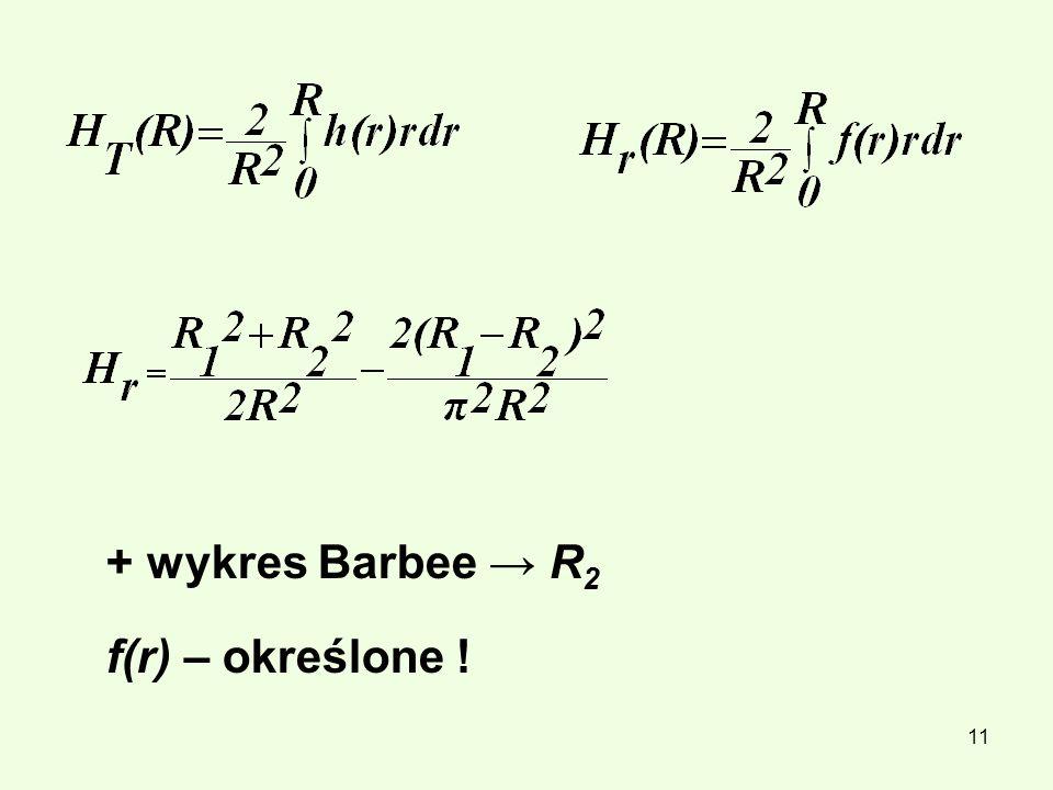 11 + wykres Barbee R 2 f(r) – określone !