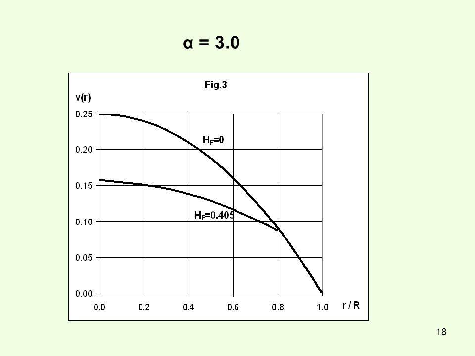 18 α = 3.0